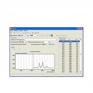 Программное обеспечение SC5400 для сканирования по длине волны